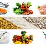 Как работает диета на каждый день?