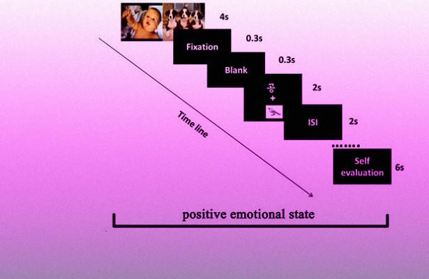 Эмоции влияют на запоминание новых слов