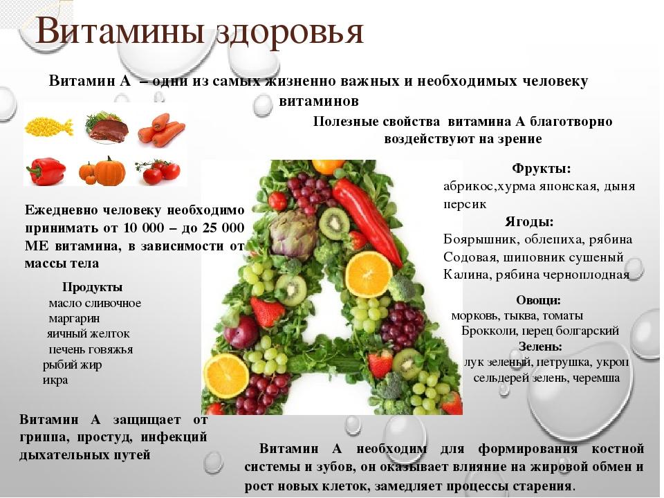 Все ли витамины одинаково полезны и с чего начать их прием осенью